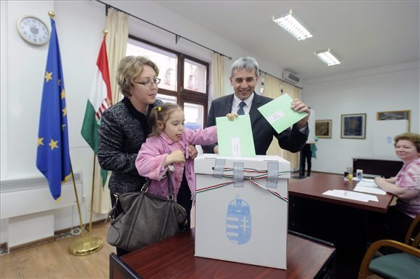 """Election 2014 – Hungary electoral system """"unfair"""", say European greens"""