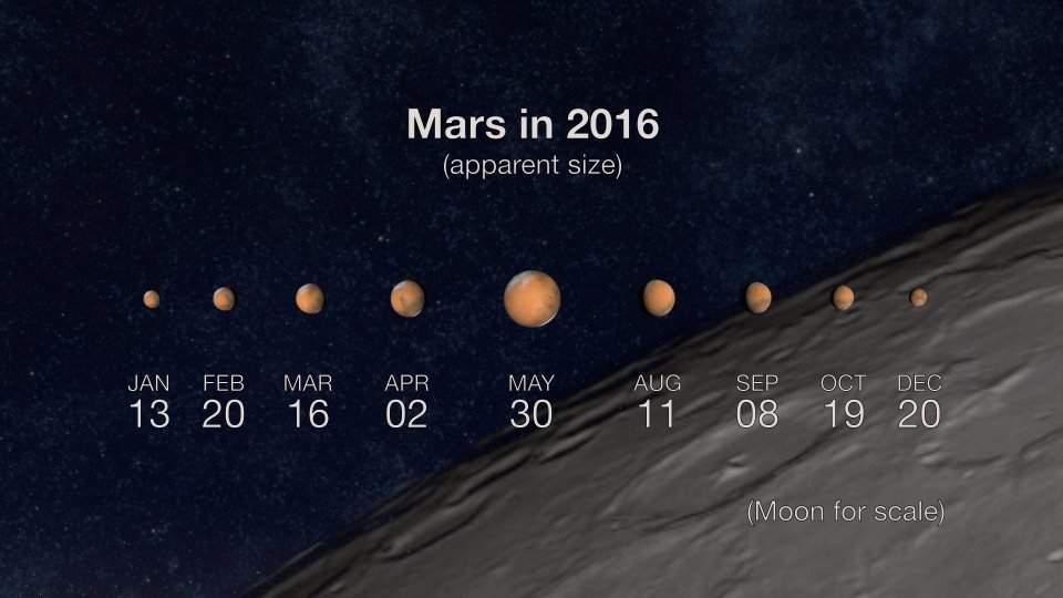 mars-nasa-solar-system