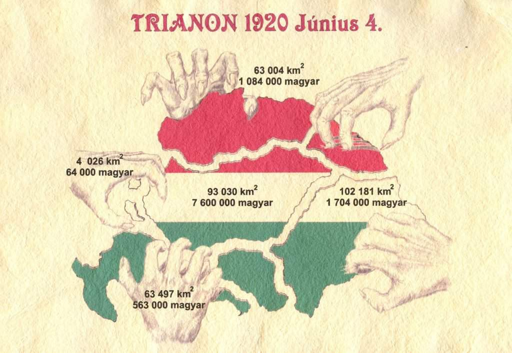 treaty trianon