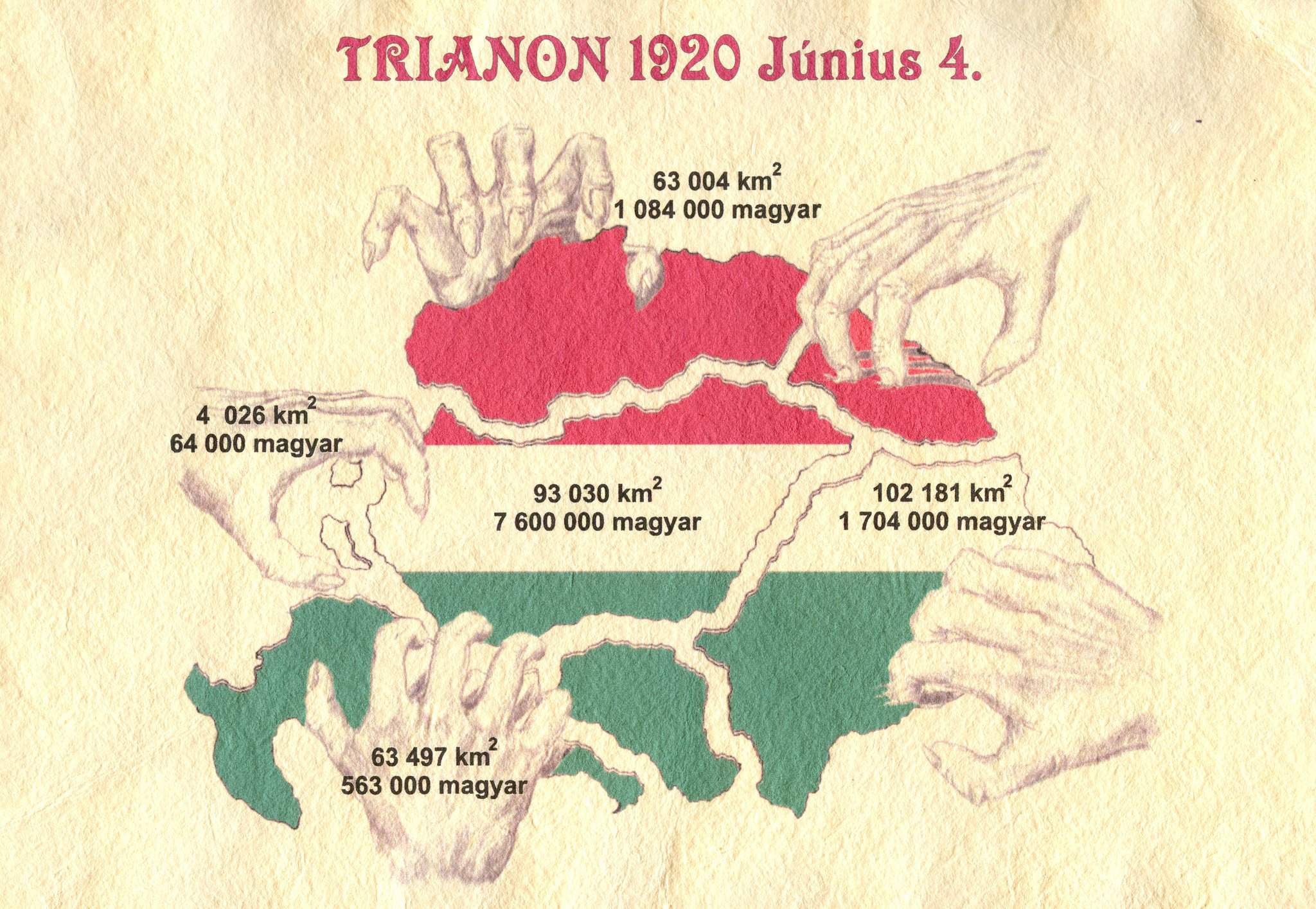 Quotes about the Treaty of Trianon by famous non-Hungarian people