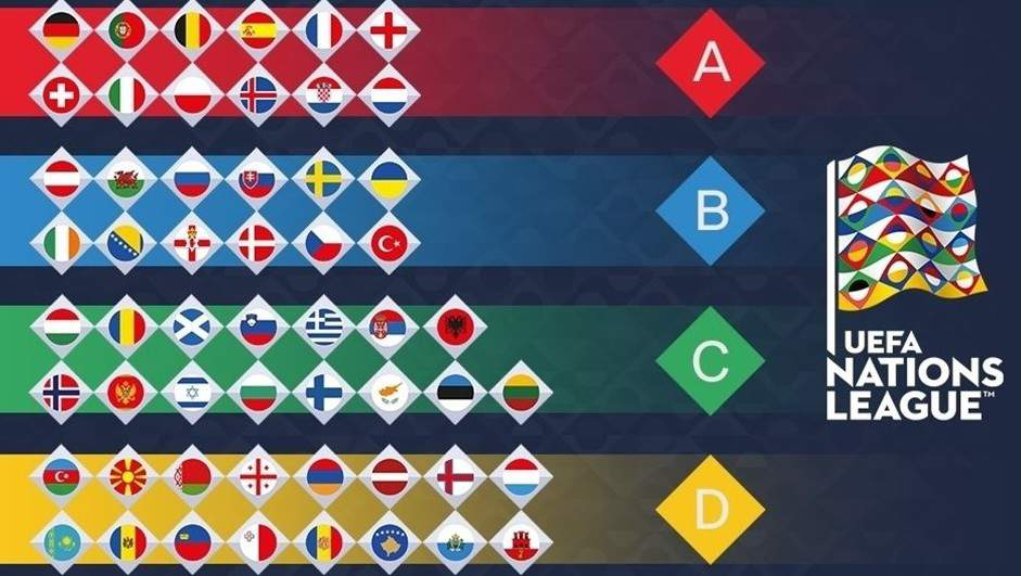 Uefa Nationsleague