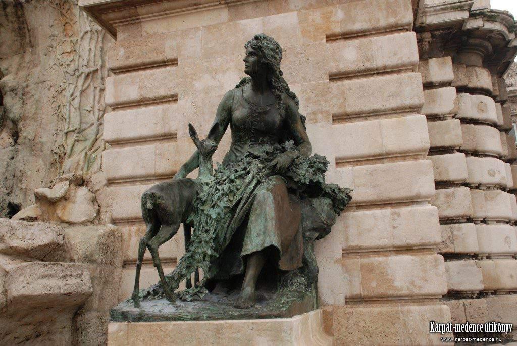 budapest castle visit statue