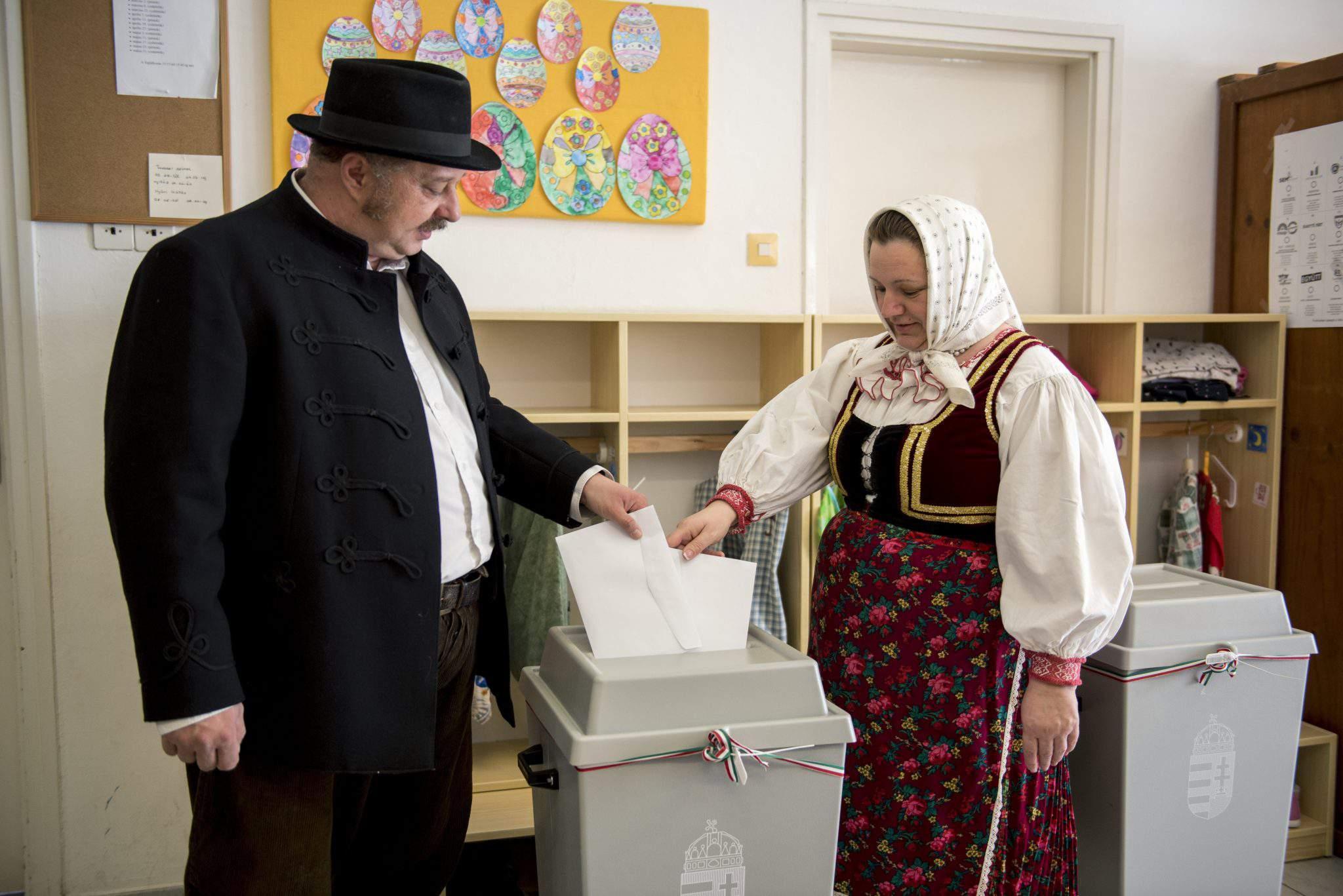 Hungary election 2018