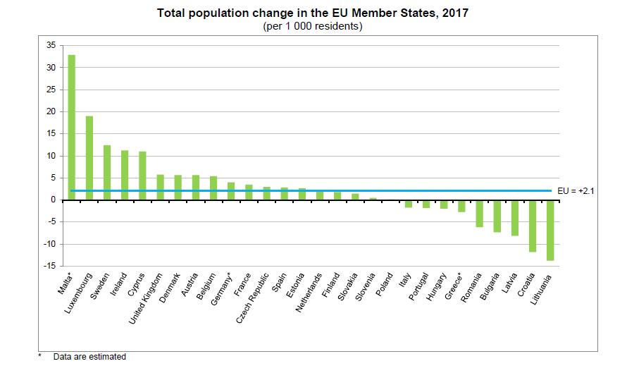 survey, population, EU