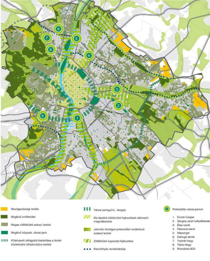Budapest Plan Urban Development