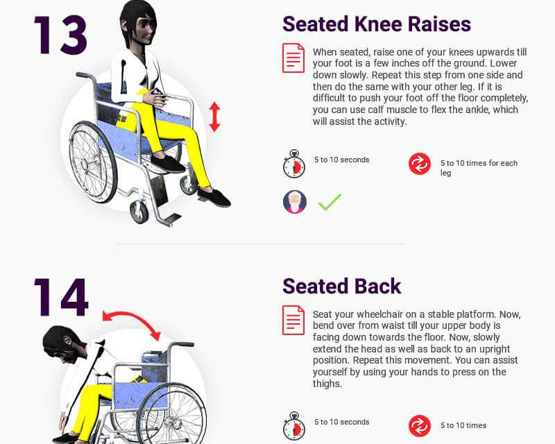 26 Exercises for Wheelchair Users – Infographic