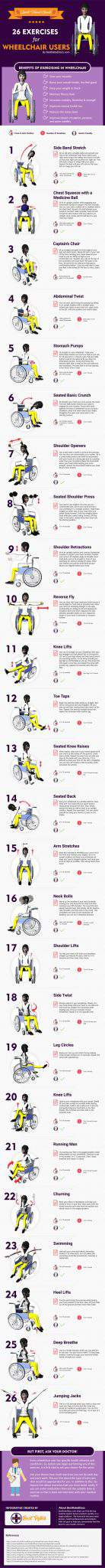 BRD-wheelchair-exercises-infographic-3