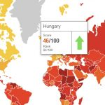 corrupt countries transparency hungary
