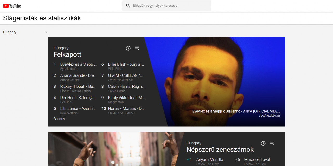 YouTube introduces 'Music Charts' in Hungary for the first time – Videos