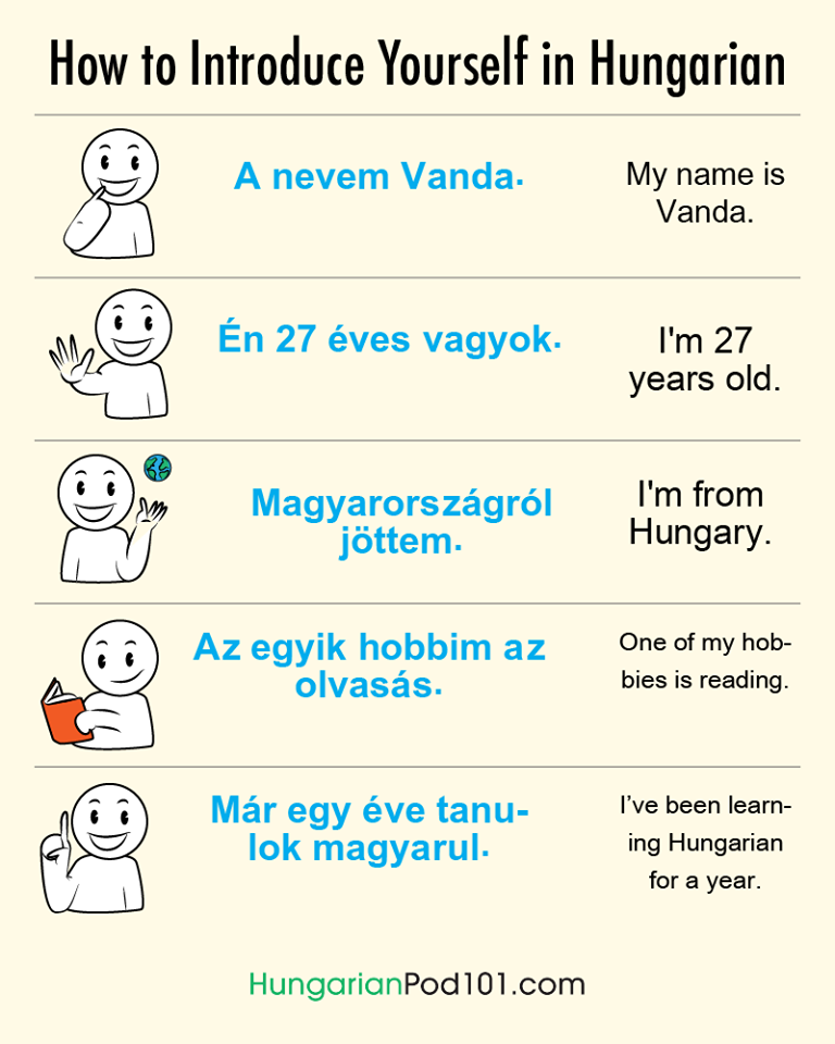 Introducing yourself, Hungarian version, facebook.com/HungarianPod101