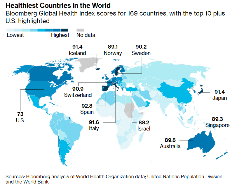 Is Hungary one of the unhealthiest countries in Europe? – Daily News