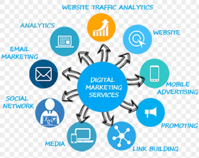 graphics marketing