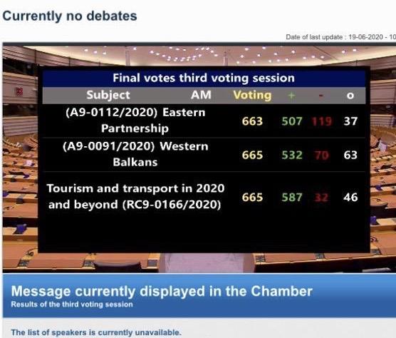 Voting eastern partnership resolution