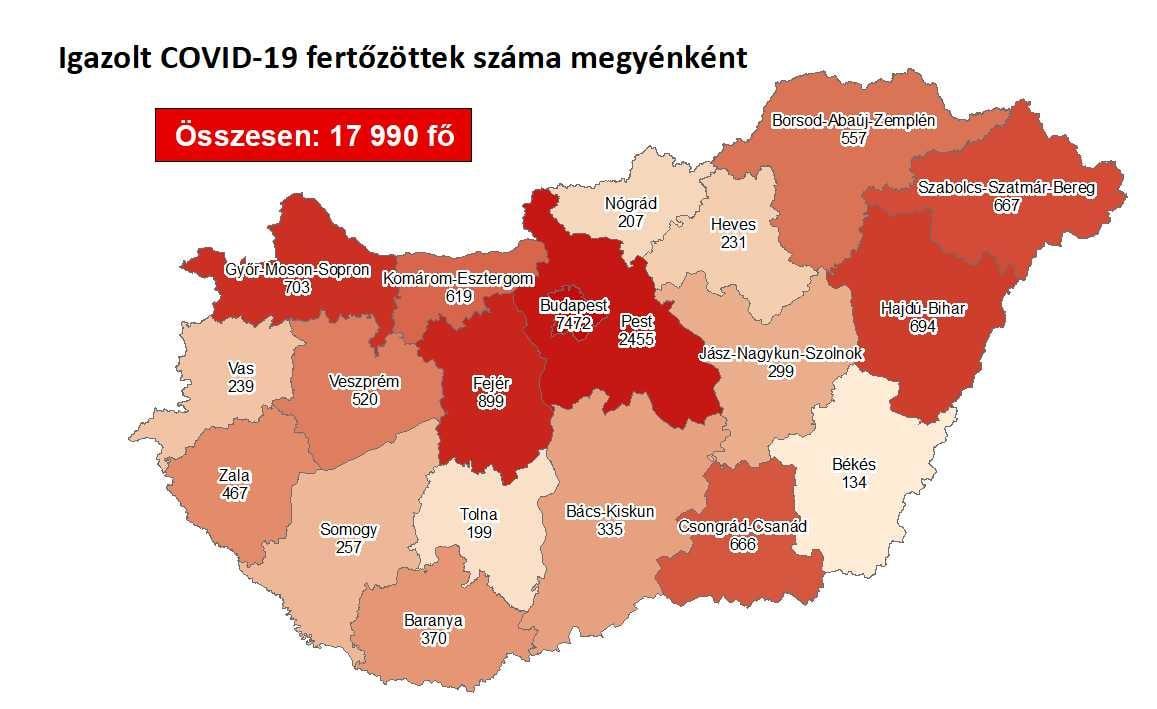 Coronavirus Hungary infections