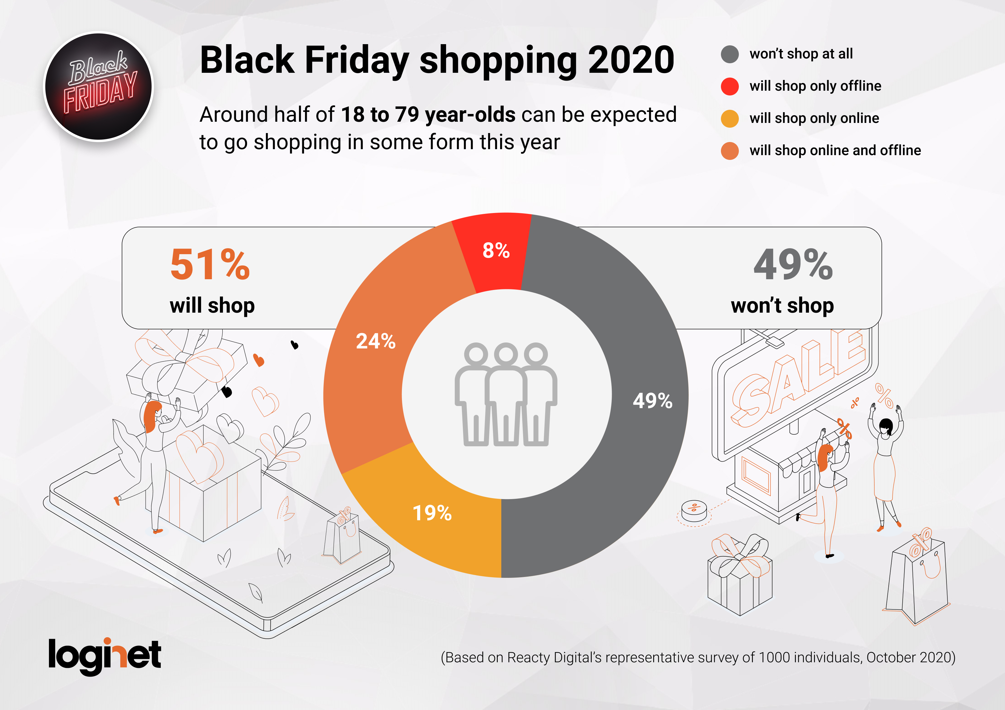Black Friday, Hungary_Willingness to shop_2020