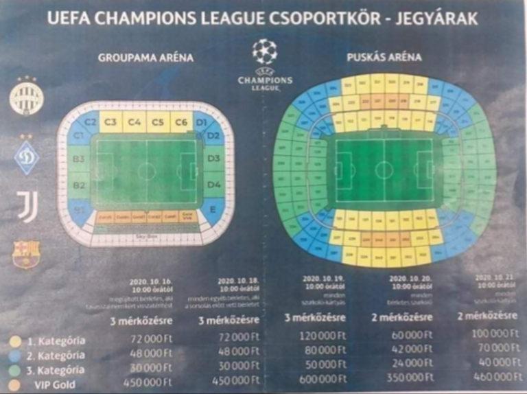 Prix Football UEFA Champions League