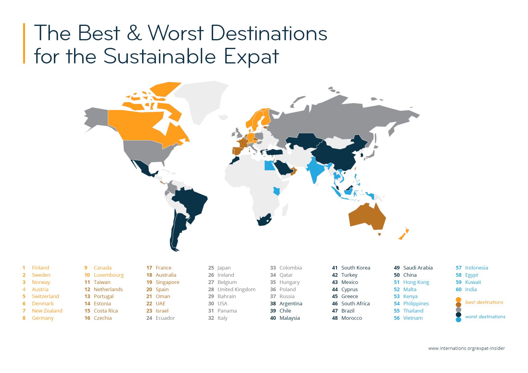 The Best & Worst Destinations Worldwide for the Sustainable Expat