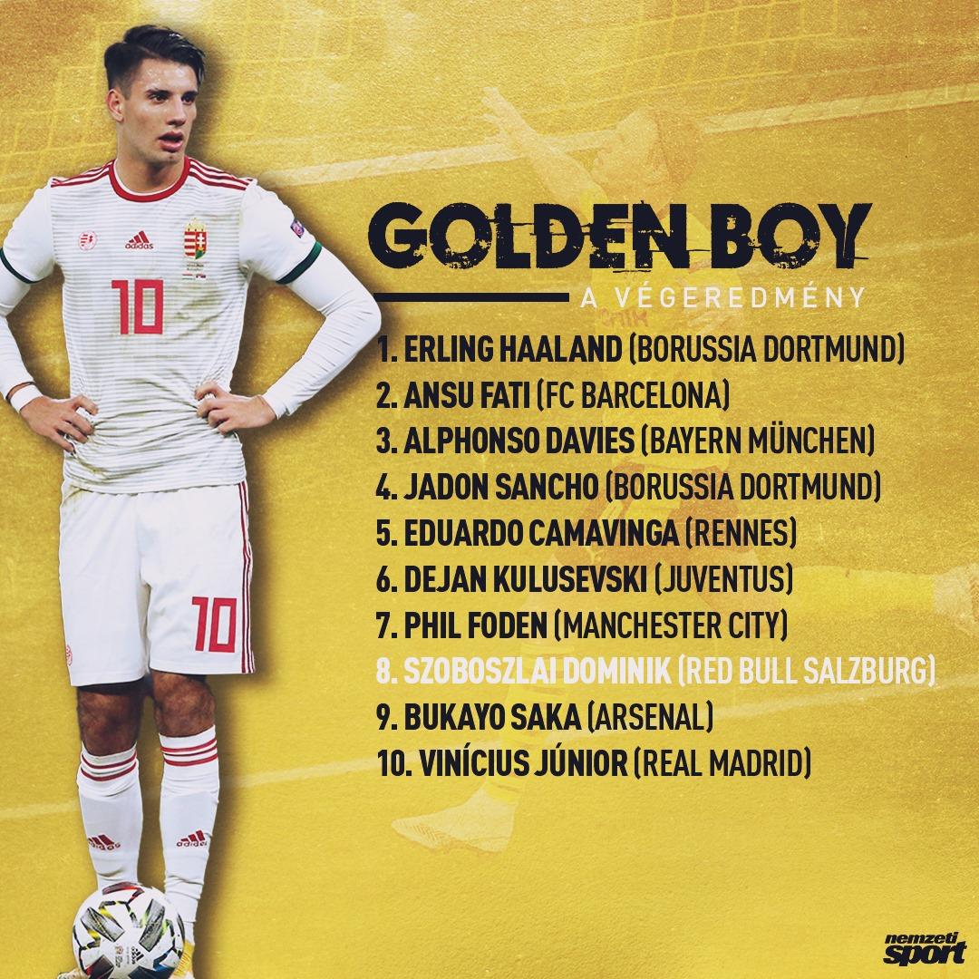 szoboszlai golden boy