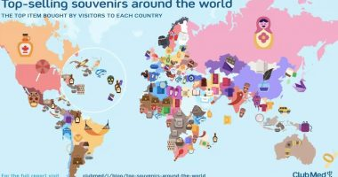 top souvernirs of the world