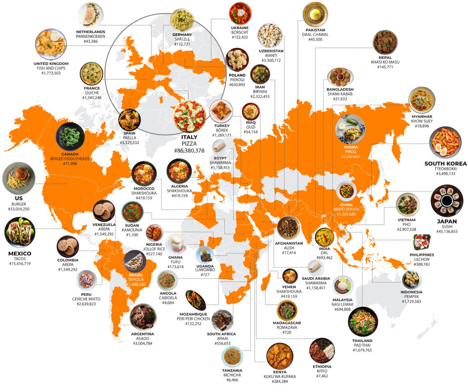 instragammable dishes of the world